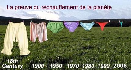 La preuve du réchauffement climatique de la planète